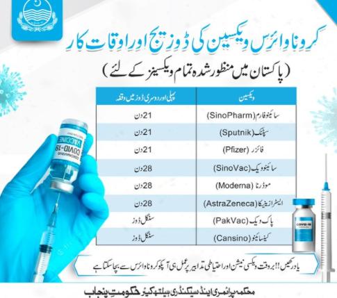 Public Service Announcement on Coronavirus